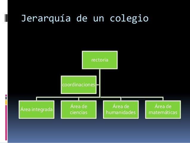 Diagrama smart for Memoria descriptiva de un colegio