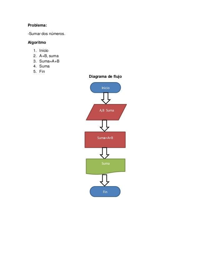 Diagramas parte 1 ccuart Images