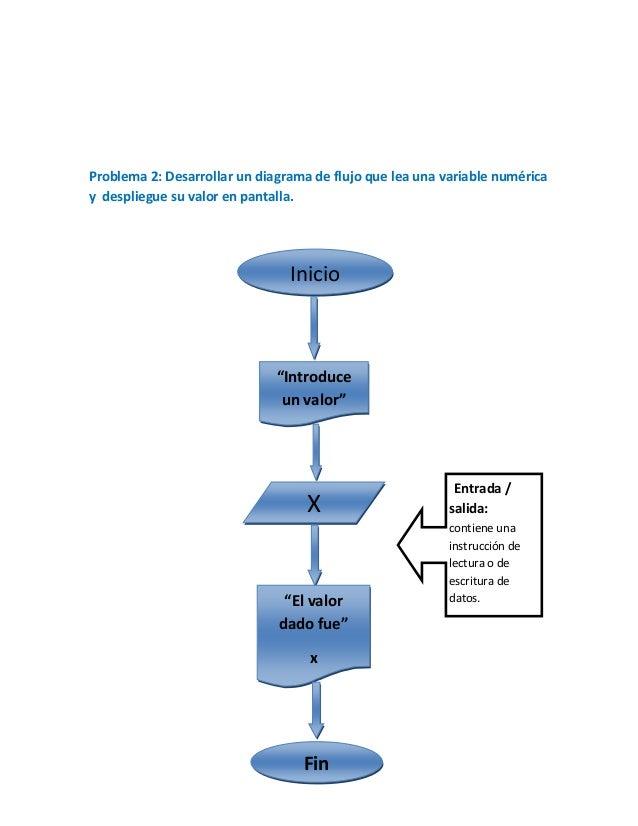 mapa de flujo de valor pdf