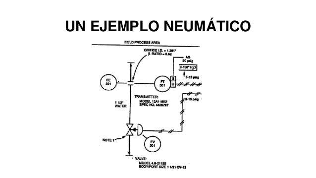diagramas p id