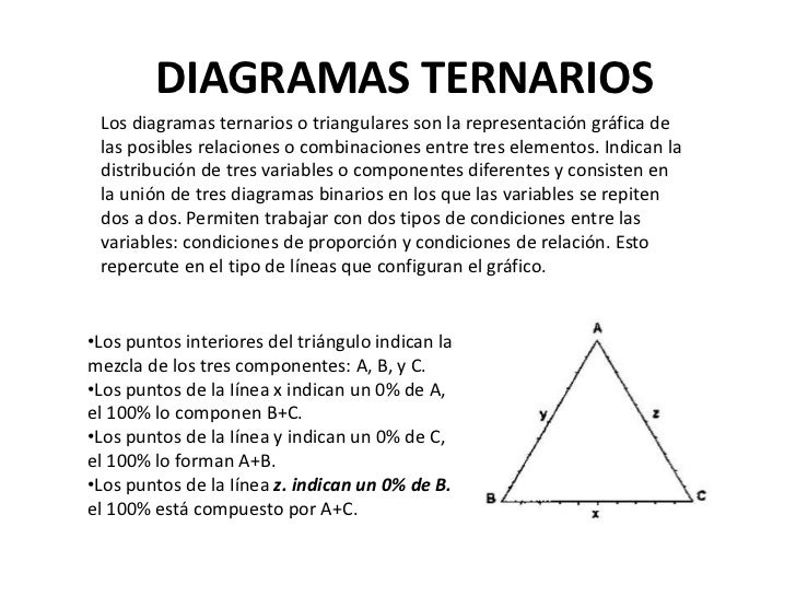 DIAGRAMAS TRIANGULARES EPUB DOWNLOAD