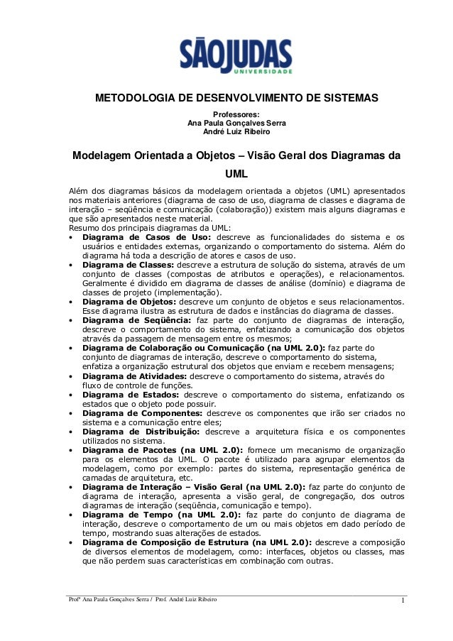 Profª Ana Paula Gonçalves Serra / Prof. André Luiz Ribeiro 1 METODOLOGIA DE DESENVOLVIMENTO DE SISTEMAS Professores: Ana P...