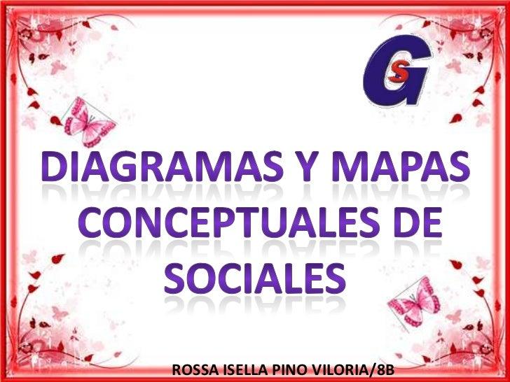 DIAGRAMAS Y MAPAS<br /> CONCEPTUALES DE SOCIALES<br />ROSSA ISELLA PINO VILORIA/8B<br />