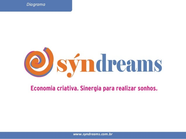 Diagrama           www.syndreams.com.br