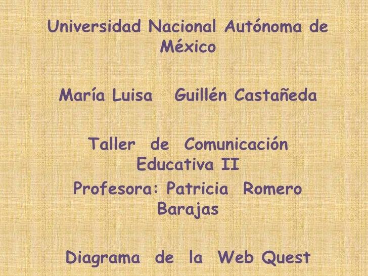 Universidad Nacional Autónoma de México<br />María Luisa   Guillén Castañeda<br />Taller  de  Comunicación Educativa II<br...