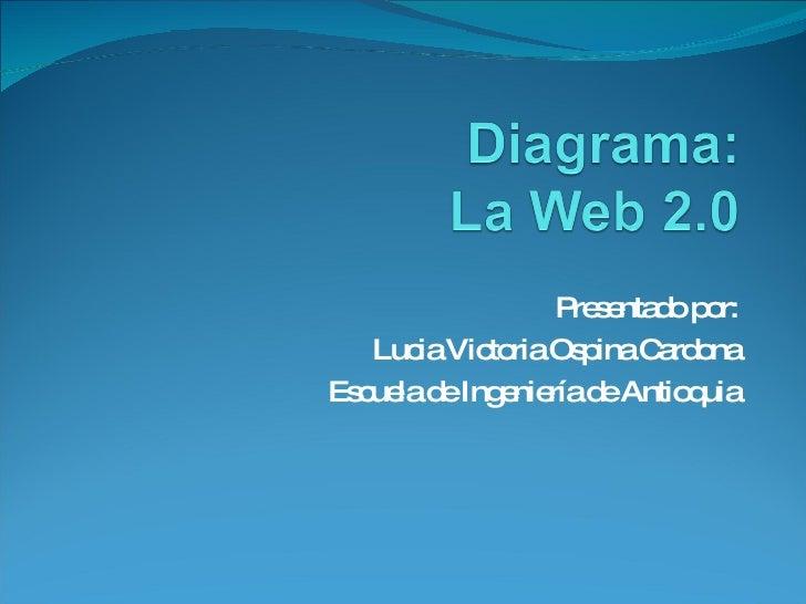 Presentado por: Lucia Victoria Ospina Cardona Escuela de Ingeniería de Antioquia