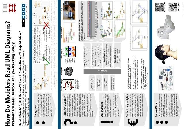 HowDoModelersReadUMLDiagrams? PreliminaryResultsfromanEye-TrackingStudy :Wefinditobviousthatgoodlayoutassists inunderstandi...