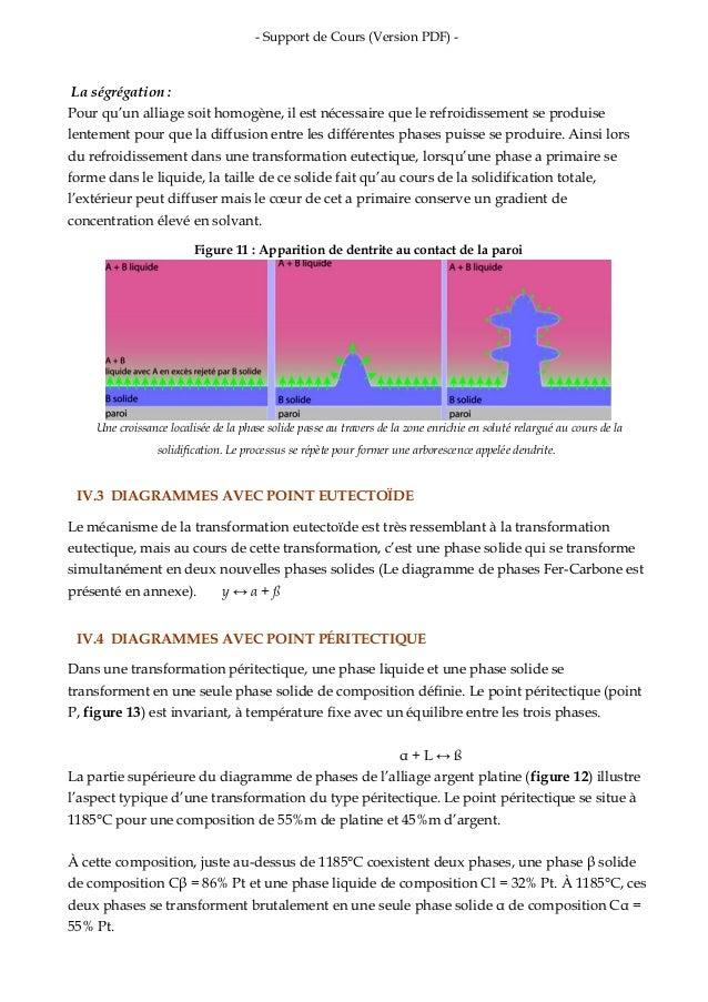 Fantastisch Leiterplatte Diagramm Bilder - Elektrische Schaltplan ...