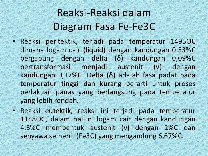 Diagram fasa fe fe3 c 11 ccuart Image collections