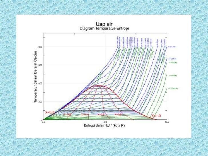 Diagram fasa fe fe3 c 8 informasi dari diagram fasa ccuart Image collections