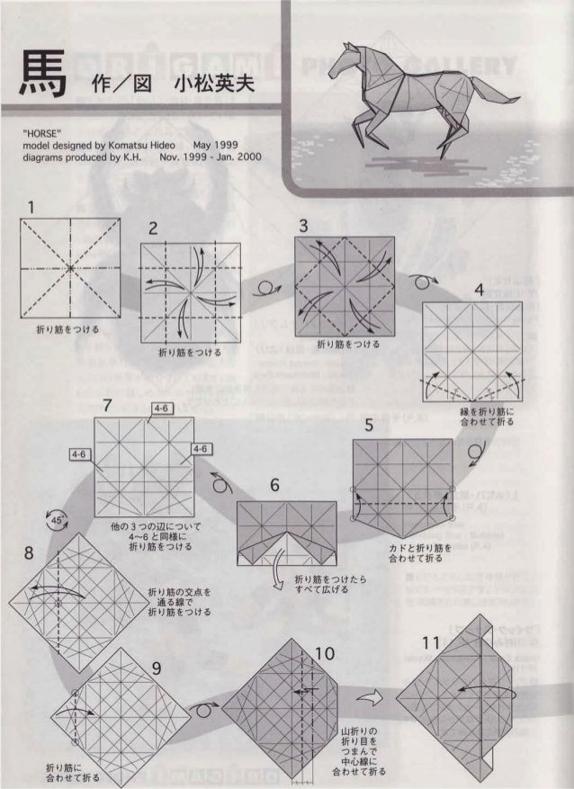 model designed by Komatsu Hideo May 1999 diagrams produced by K. H. Nov.  1999 - Jan.  2000  fiflfitowé  ftIso>3oa>521¢: cx. ...