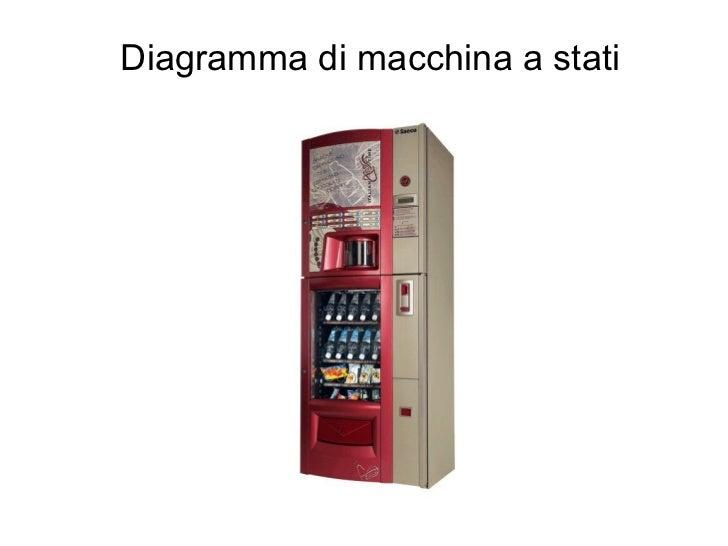 Diagramma di macchina a stati