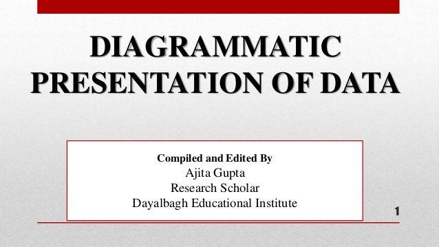 Diagrammatic Presentation Of Data
