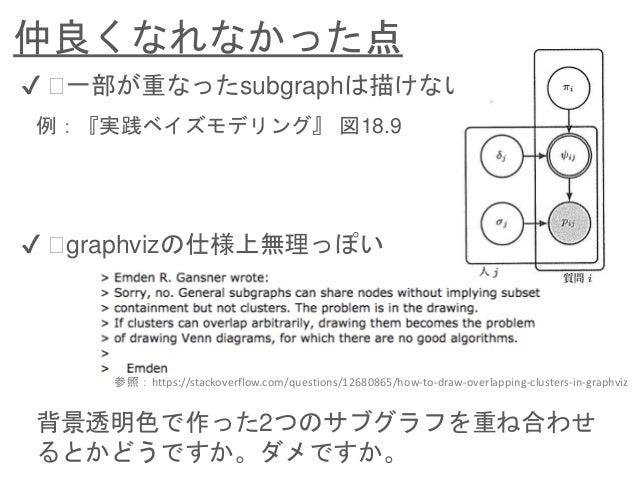 diagrammer diagrammer  diagrammer graphviz