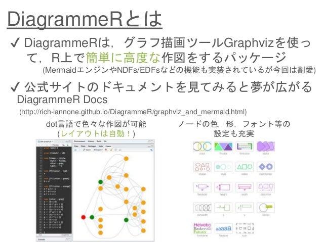 diagrammer diagrammer diagrammer graphviz #7