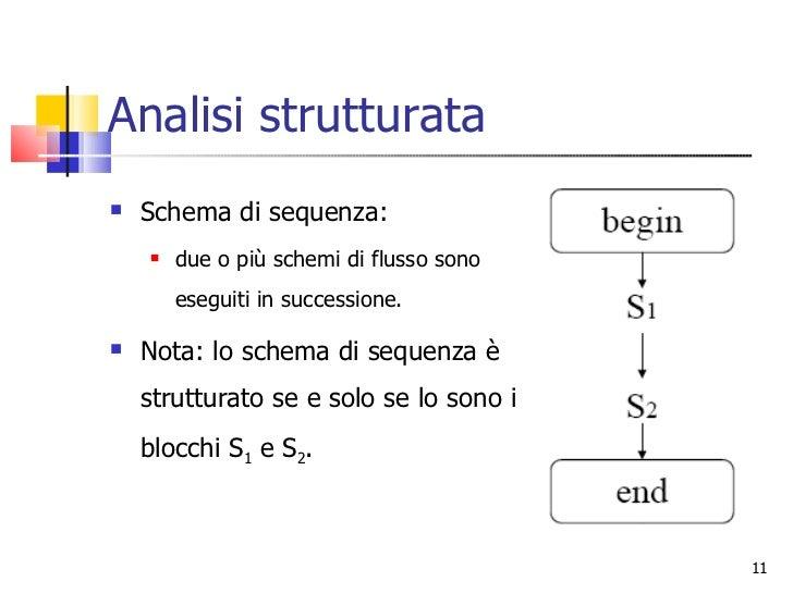 Schema A Blocchi Cablaggio Strutturato : Flow chart diagramma a blocchi