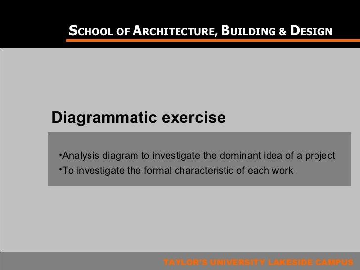 SCHOOL OF ARCHITECTURE, BUILDING & DESIGNDiagrammatic exercise•Analysis diagram to investigate the dominant idea of a proj...