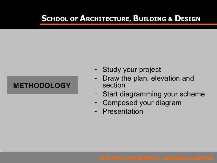 Diagramming. Slide 3