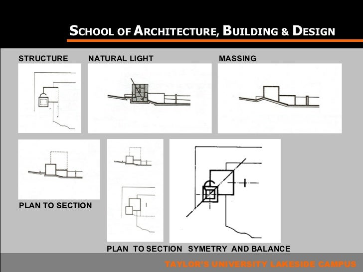 diagramming Architecture Map Diagramming university lakeside campus; 42 school of architecture