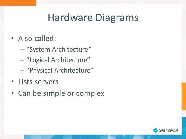 A software architects view on diagramming hardware example 13 ccuart Gallery