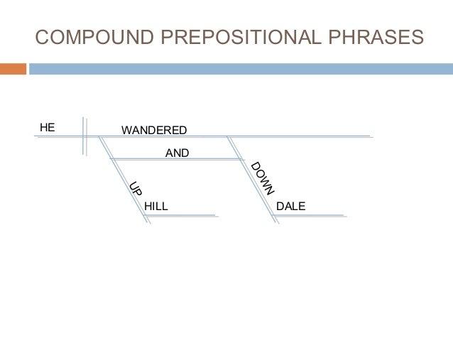 Diagramming Beginscomplete 1