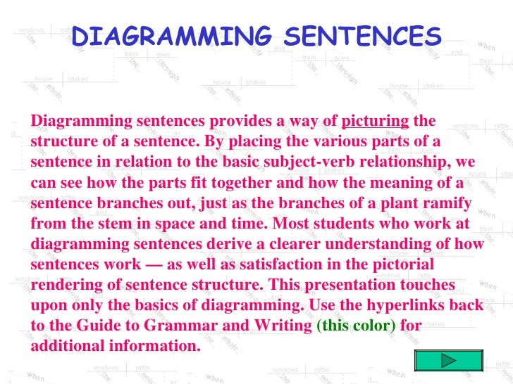 DIAGRAMMING SENTENCES   Diagramming sentences provides a way of picturing the structure of a sentence. By placing the vari...