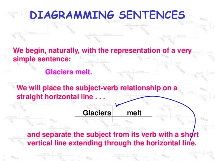 Diagramming sentences 2 728gcb1313809788 br 2 ccuart Image collections
