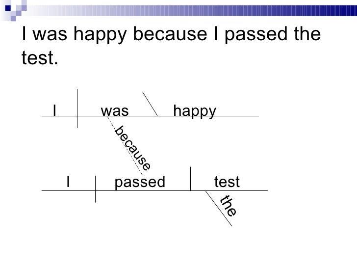 Diagramming sentences 40 ccuart Choice Image