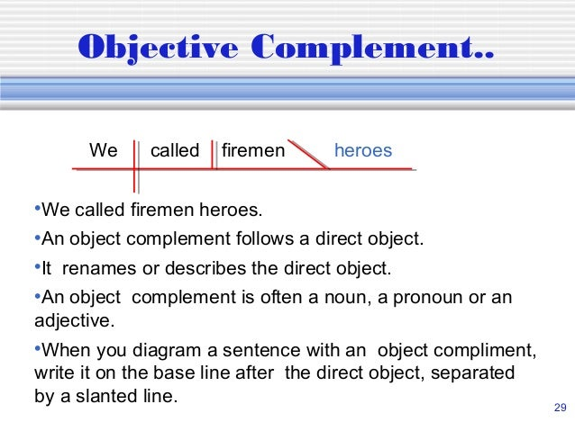 Diagramming sentences direct object oc objective complement 28 objective complement 29 ccuart