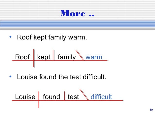 Diagramming sentences 30 ccuart Choice Image