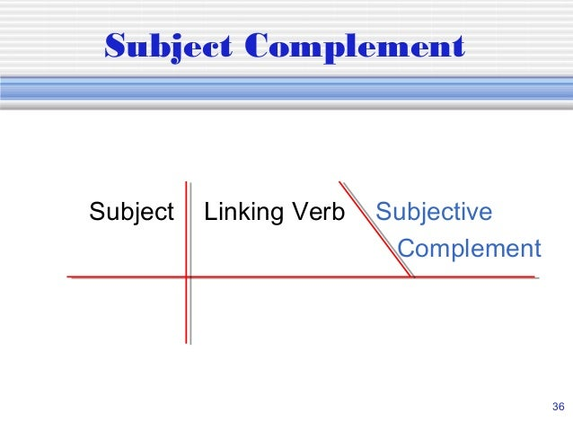 diagramming sentences rh slideshare net Diagramming Subject Complements Practice Subject Complement Worksheets