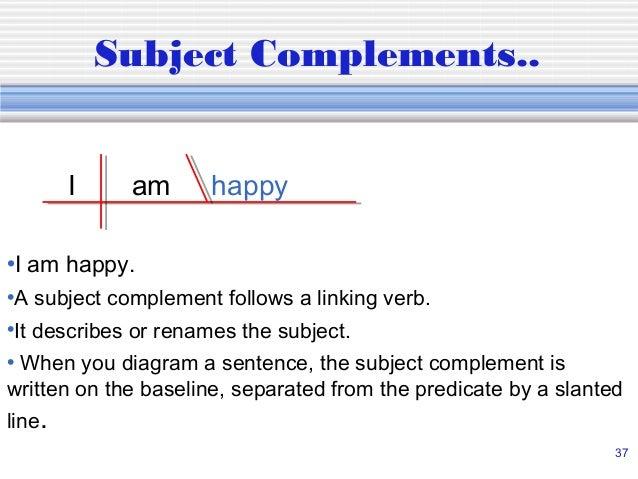 diagramming sentences rh slideshare net Diagramming Sentences with Subject Complements Sentences with Subject Complements