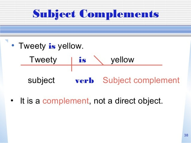 Awesome Diagramming Sentences Wiring 101 Cajosaxxcnl