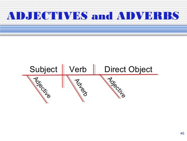 Diagramming sentences adjectives and adverbs complete wiring diagramming sentences rh slideshare net diagramming phrases sentence diagramming adjectives and adverbs ccuart Image collections