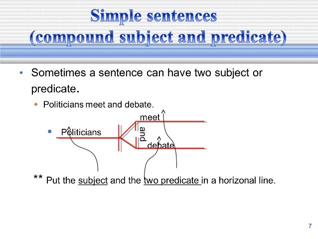 Diagramming sentences 7 and 8 ccuart Choice Image