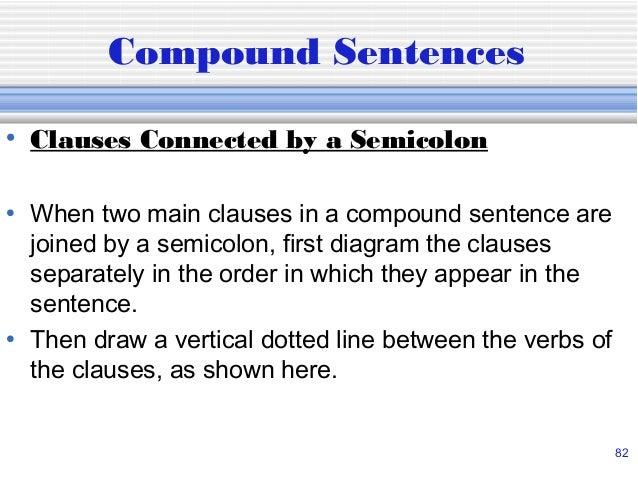 Diagramming sentences 81 compound sentence 82 ccuart Images