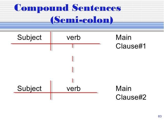Diagramming sentences 82 compound sentences 83 ccuart Images