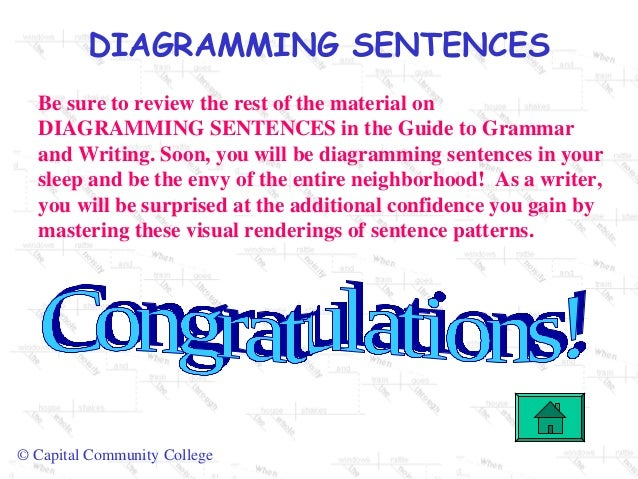 Diagramming sentences diagramming sentences ccuart Image collections