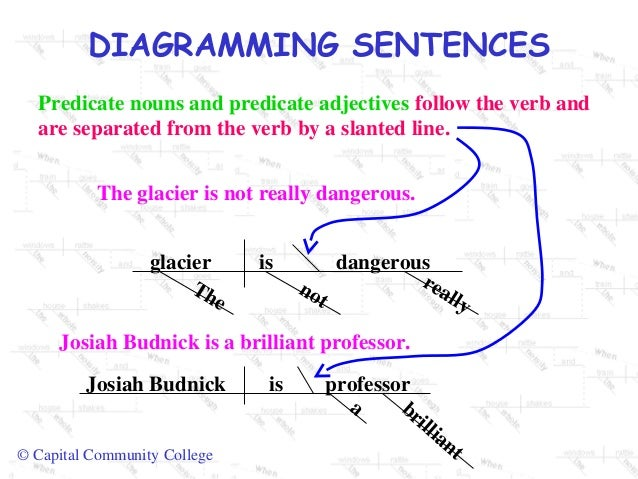 Diagramming sentences 5 638gcb1411075805 diagramming sentences predicate nouns and predicate adjectives ccuart Gallery