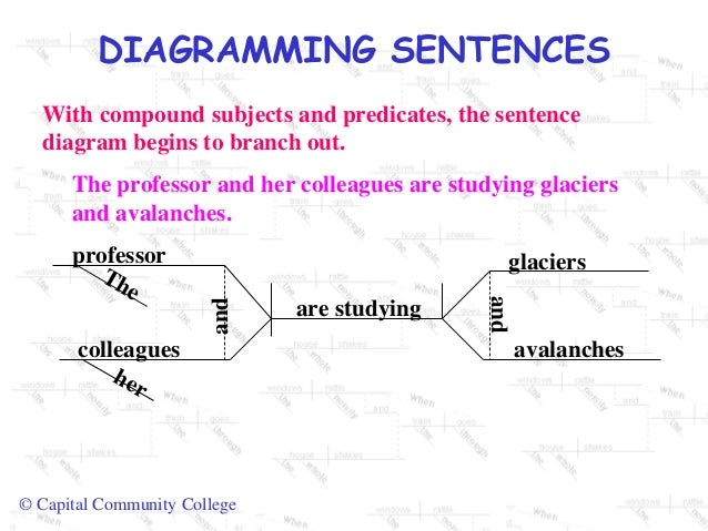 Diagramming sentences 6 638gcb1411075805 diagramming sentences ccuart Choice Image