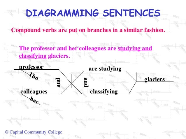 Diagramming sentences diagramming sentences compound verbs ccuart Image collections