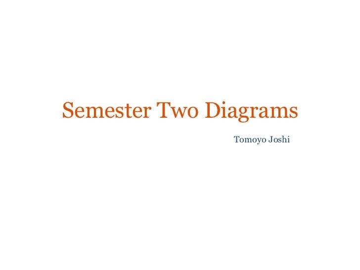 Semester Two Diagrams<br />Tomoyo Joshi<br />