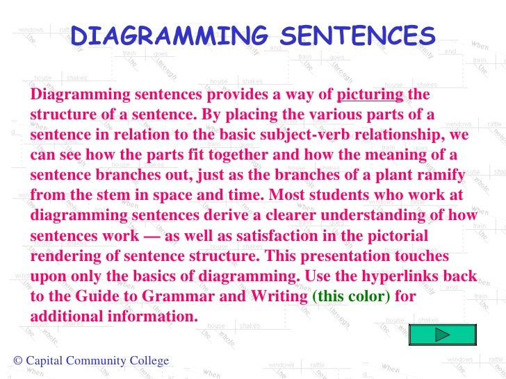 Diagramming sentences provides a way of  picturing  the structure of a sentence. By placing the various parts of a sentenc...