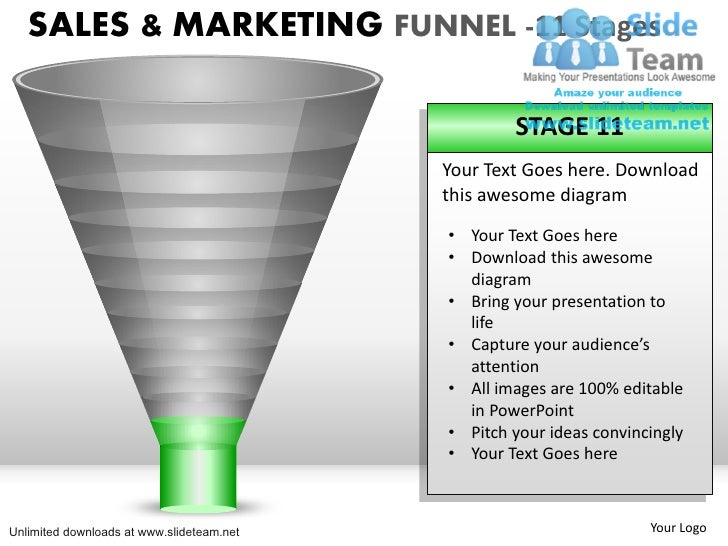 SALES & MARKETING FUNNEL -11 Stages                                                   STAGE 11                            ...