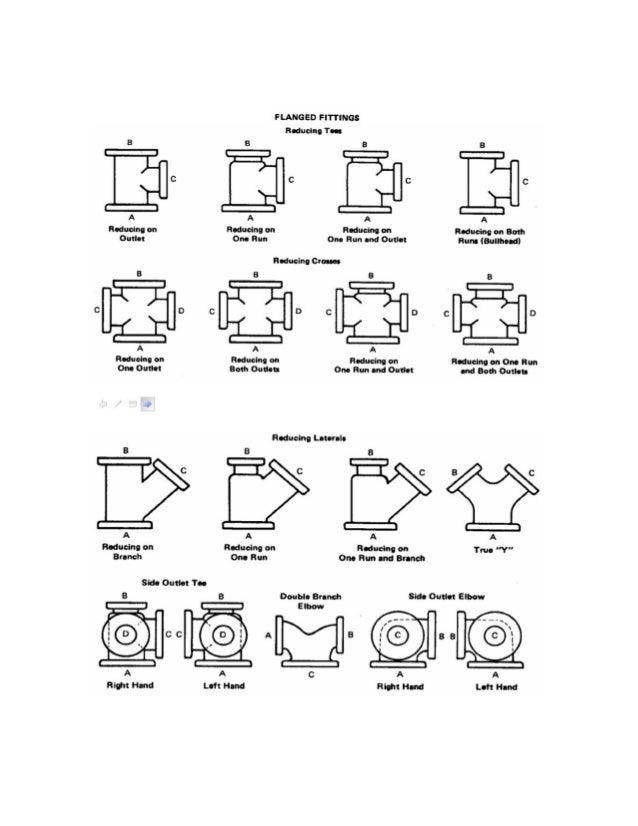 Diagrams Boiler Operation Exam