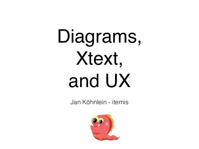Diagrams,! Xtext, ! and UX Jan Köhnlein - itemis
