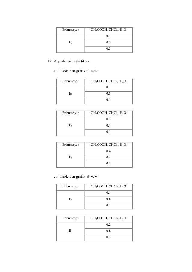 Diagram tiga komponen 11 ccuart Image collections