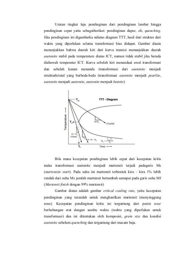 Diagram ttt 2 ccuart Gallery