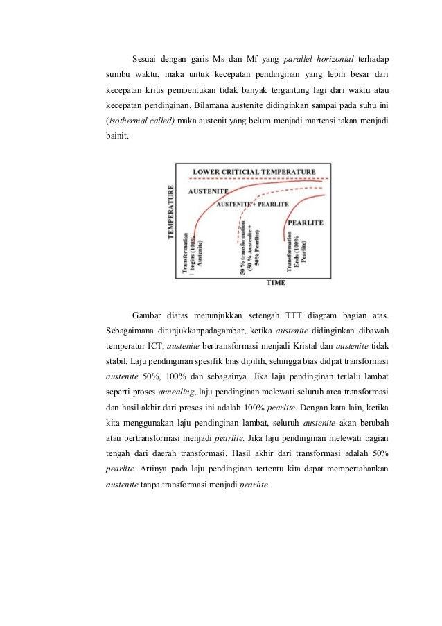 Diagram ttt 3 ccuart Gallery