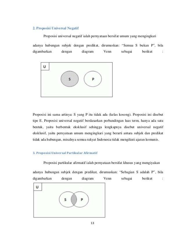 Makalah hubungan diagram venn dengan sistem digital 12 14 ccuart Image collections